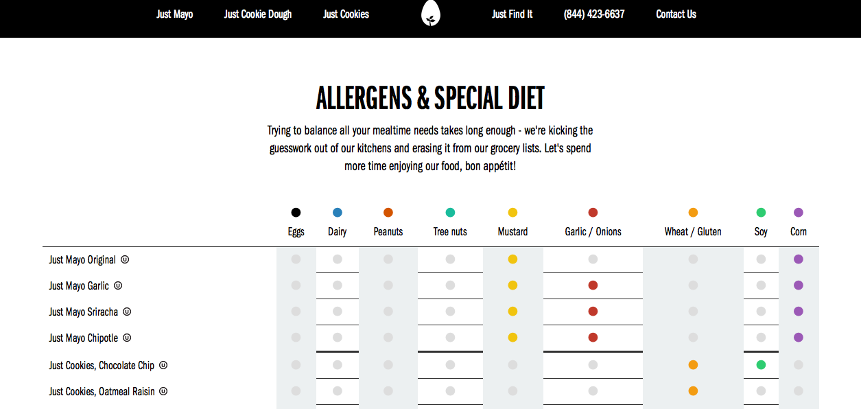 Hampton Creek allergen screenshot