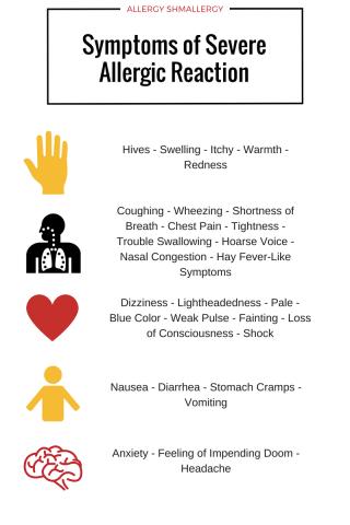 Symptoms of Severe reaction